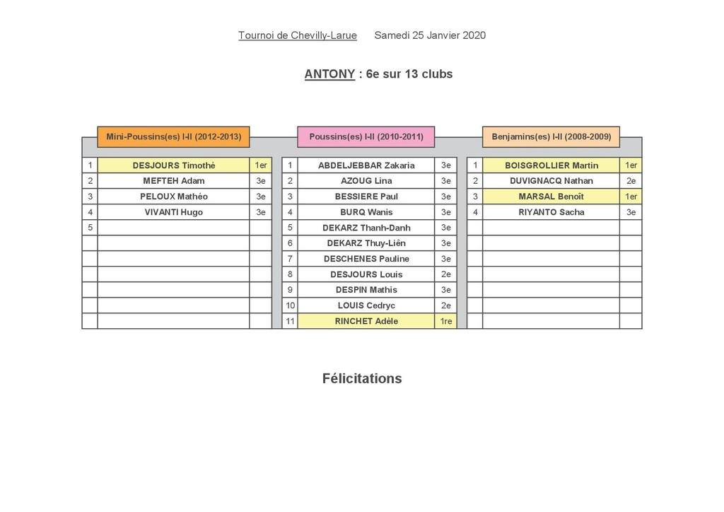 Calendrier Sacha 2021 Tournoi de Chevilly Larue   ANTONY SPORT JUDO, Dojo Pierre de